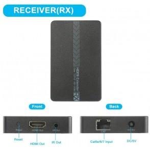 Ricevitore HDMI SINGOLO, abbinato a VK-100ER,over TCP/IP
